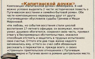 Анализ произведения «капитанская дочка» (а. с. пушкин)