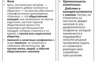 Анализ пьесы «ревизор» (н.в. гоголь)