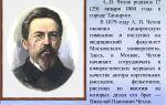 Кратчайшая биография а. п. чехова