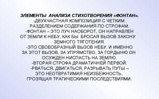 Анализ стихотворения «фонтан» (ф. тютчев)
