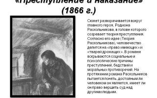 Краткое содержание романа «преступление и наказание» для читательского дневника (ф. м. достоевский)