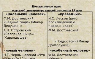 Тема бескорыстия в русской литературе второй половины 20 века