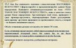 Сочинение 15.3 «что такое настоящее искусство?» по тексту москвиной