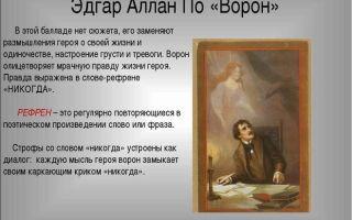 Анализ поэмы «ворон» (эдгар по)