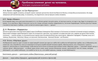 Проблемы и аргументы к сочинению на егэ по русскому на тему: история
