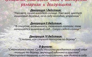 Роль авторских ремарок в пьесе чехова «вишневый сад»