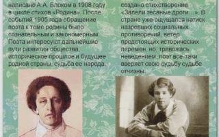 Родина в стихотворениях блока и есенина