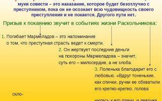 Проблема совести в романе ф.м. достоевского «преступление и наказание»