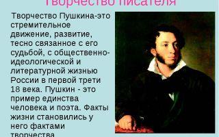 Краткая биография а. с. пушкина: главное о жизни и творчестве поэта
