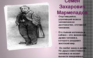 Образ мармеладова в романе «преступление и наказание»