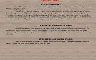 Краткое содержание пьесы «женитьба» для читательского дневника (н. в. гоголь)