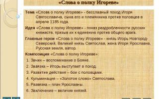 """Анализ произведения """"слово о полку игореве"""""""