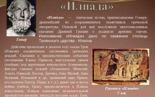 Мифология в поэме «илиада»