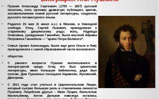 Полная биография пушкина: жизнь и творчество великого поэта