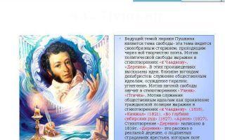 Тема свободы в стихах русских авторов