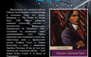 Краткая биография а.а. блока: самое главное и основное о жизни и творчестве поэта