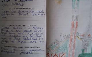 Краткое содержание и отзыв о сказке «синяя звезда» для читательского дневника