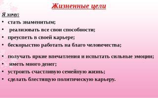 Проблемы и аргументы к егэ по русскому на тему: память (таблица)