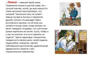 Судьба левши в россии (по произведению н. лескова «левша»)