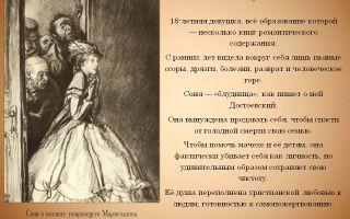 Сочинение: образ сони мармеладовой в романе «преступление и наказание»