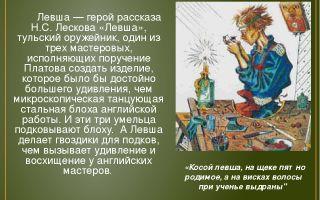 Краткая биография а. с. грибоедова: самое главное и основное