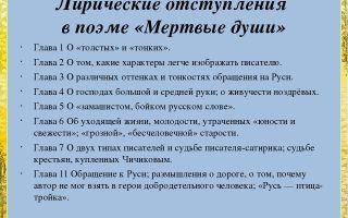 Лирические отступления в поэме «мертвые души» (н. в. гоголь)