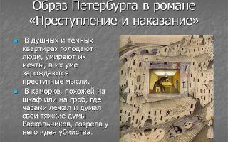 Петербург в преступлении и наказании: сочинение