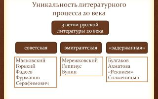 Общая характеристика литературного процесса второй половины 20 века кратко