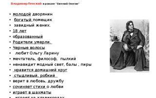 Образ ленского в романе пушкина «евгений онегин»