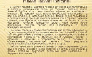 Анализ произведения «белая гвардия» (м. булгаков)