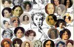 Женщины пушкина