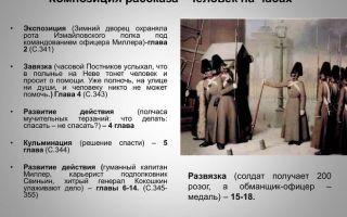 Анализ рассказа «человек на часах» (н. с. лесков)