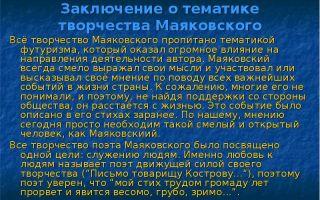 Сочинение на тему: творчество маяковского
