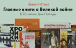 Топ-15 книг о войне