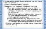 Сочинение по картине крымова «зимний вечер» (6 класс)