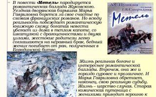 Краткое содержание повести «метель» для читательского дневника (а.с пушкин)