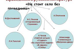 Образ праведника в русской литературе