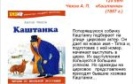 Краткое содержание произведения «каштанка» по главам (а. п. чехов)