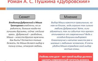 Кратчайшее содержание книги «дубровский» для читательского дневника (а. с. пушкин)