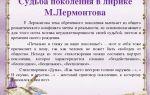Сочинение на тему: лирика м. ю. лермонтова