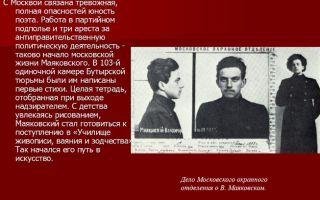 Биография владимира маяковского: все о жизни и творчестве