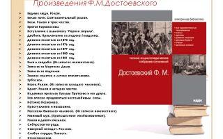 Список книг достоевского с кратким описанием