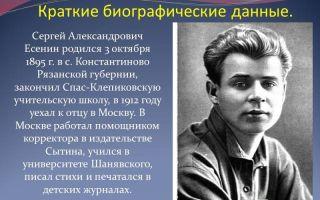 Краткая биография с. а. есенина