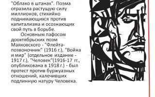 Анализ поэмы маяковского «облако в штанах»