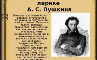 Образ поэта в творчестве а.с. пушкина