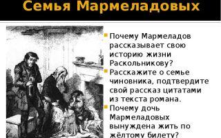 Тема семьи в романе «преступление и наказание» (ф. м. достоевский)
