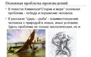 Победа и поражение в романе «обломов» и притче «старик и море»
