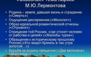 Образ россии в лирике лермонтова