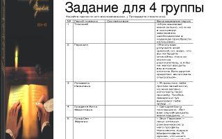 Краткое содержание «пиковая дама» для читательского дневника (а.с. пушкин)