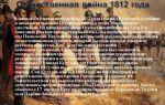 Сочинение на тему: война 1812 года